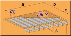 Draagkracht plat dak berekenen